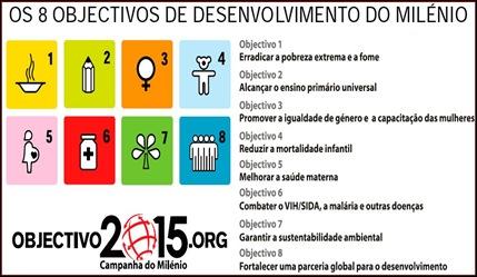 Direitos Humanos_aveiro
