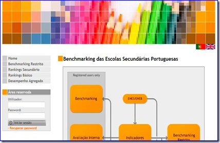 projecto BES - benchmarking